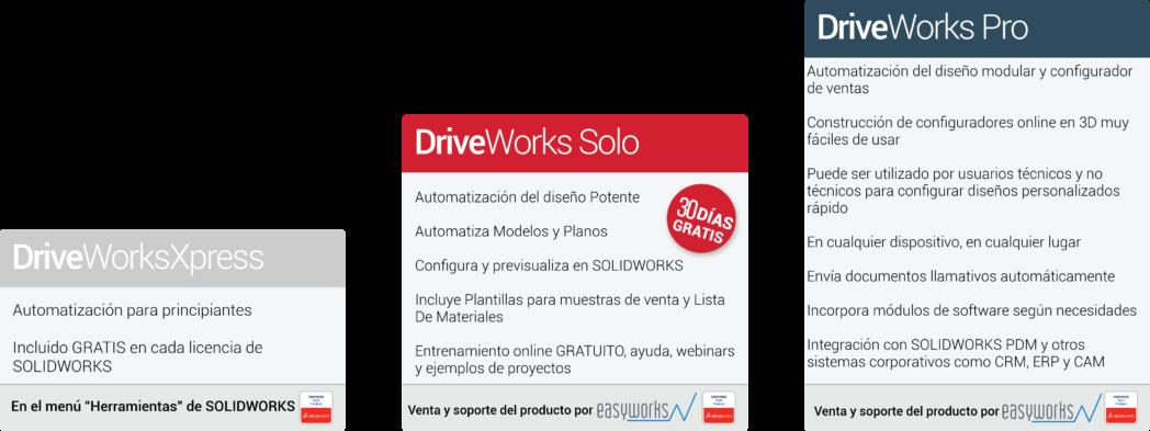 matriz de driveworks comparación