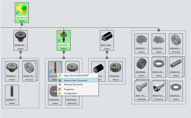 Implantación de soluciones solidworks a medida
