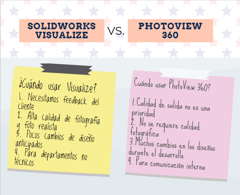 diferencias entre photoview 360 y solidworks visualize
