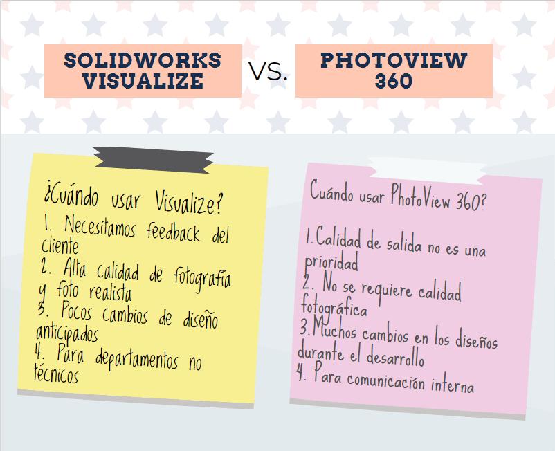 diferencias entre photoview 360 y solidworks visualize