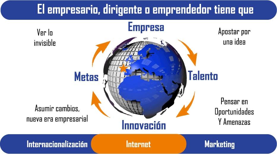 Jornadas empresariales Bergantiños Easyworks