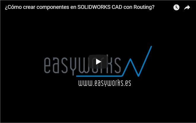 como crear componentes en routing