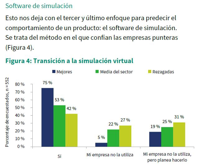 transición a la simulación virtual