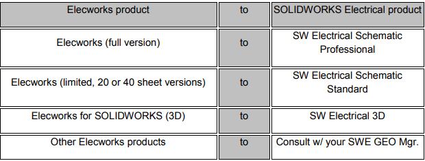 productos elecworks