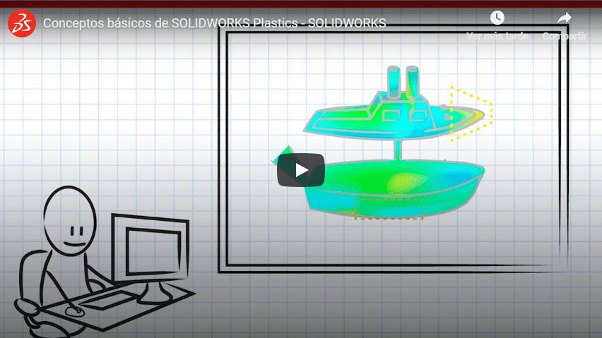 solidworks simulation plasticos
