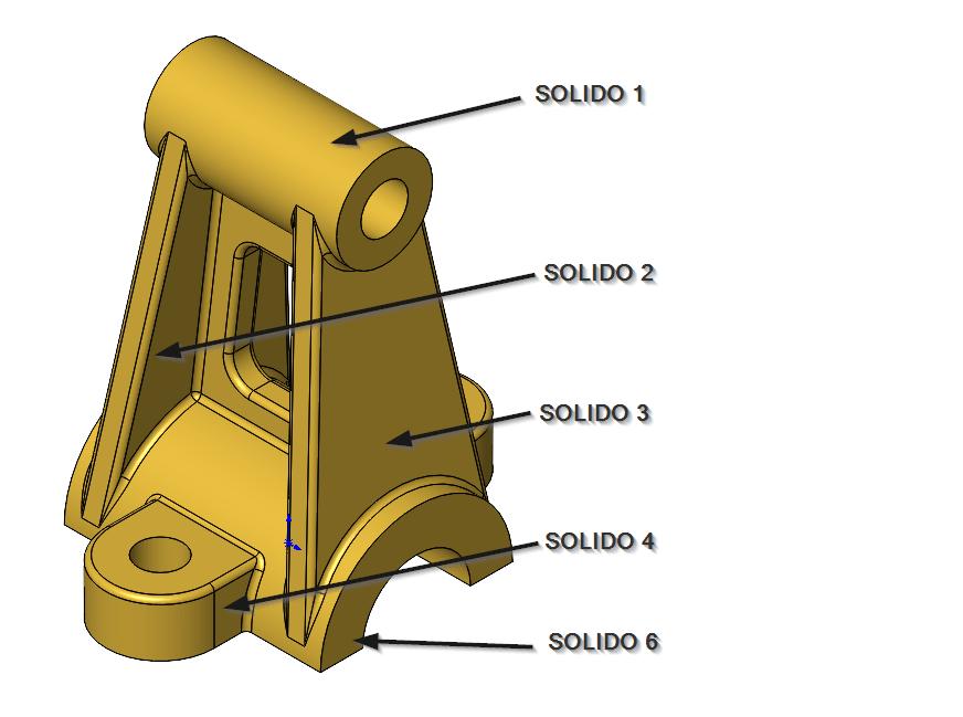 modelado multicuerpo