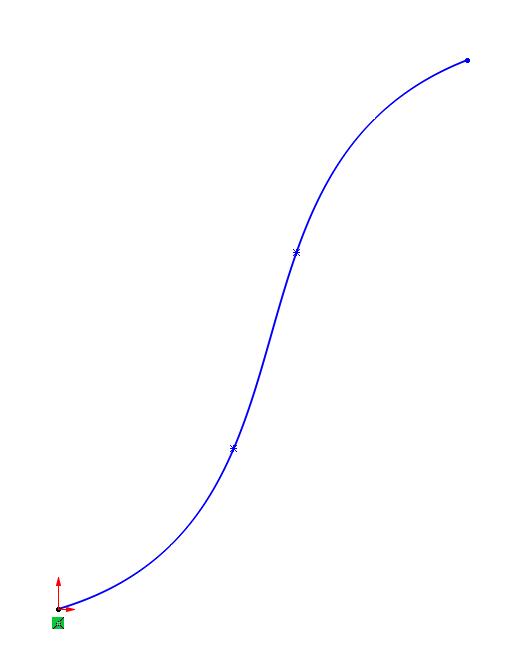 ejemplo splines