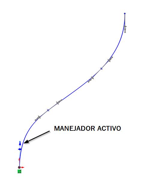 ejemplo 4 Splines