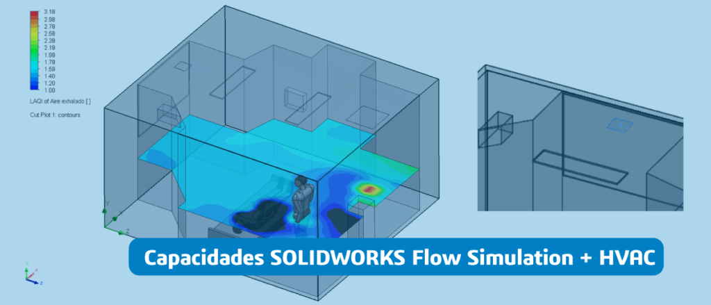 SOLIDWORKS-Flow-Simulation