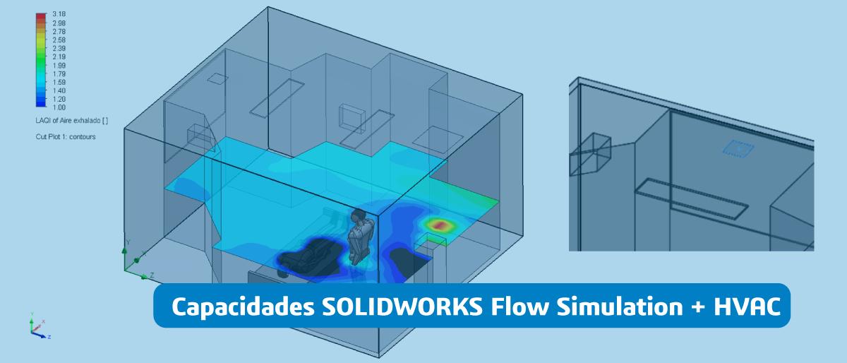 SOLIDWORKS-Flow-Simulation