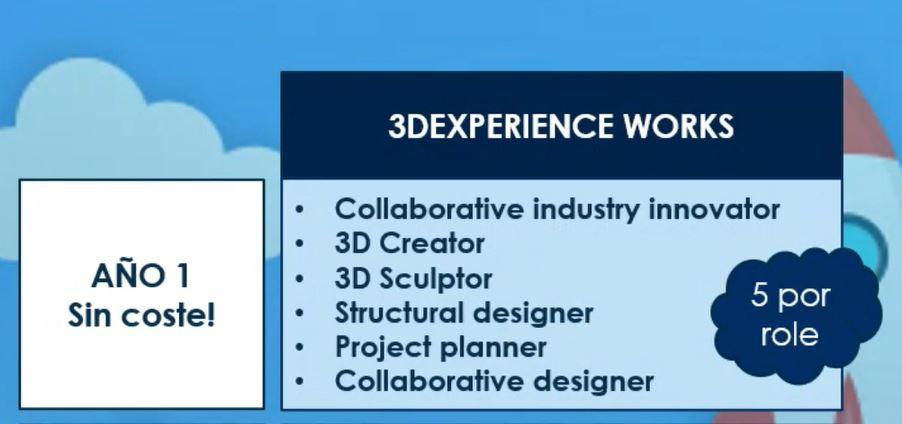 Programa especial para STARTUPS de SOLIDWORKS y 3DEXPERIENCE
